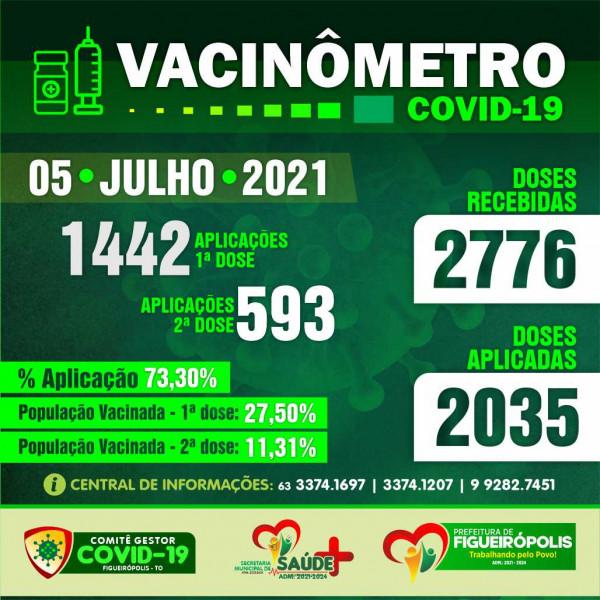 Boletim Vacinômetro -Prefeitura de Figueirópolis-TO. 05/07/2021