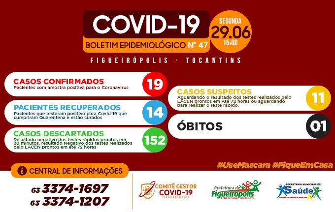 Boletim Epidemiológico COVID 19 – Figueirópolis -TO- 29/06/2020.
