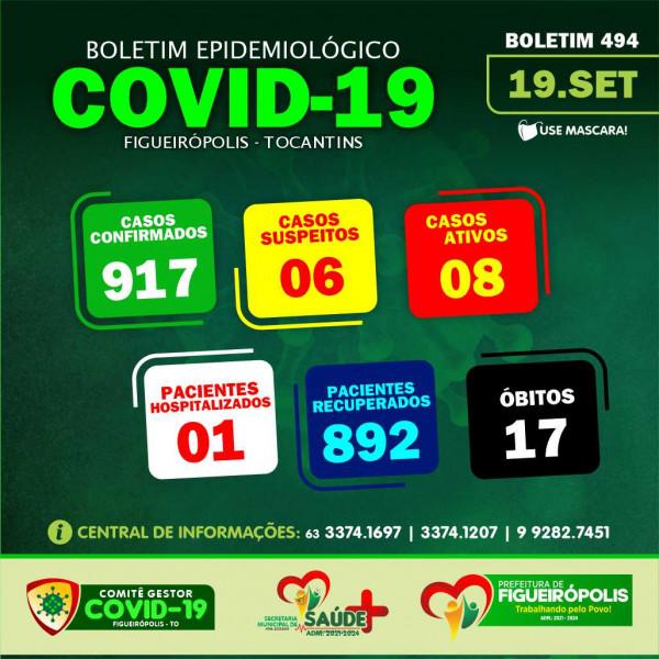 Boletim Epidemiológico COVID 19- Figueirópolis-TO. 19/08/2021.