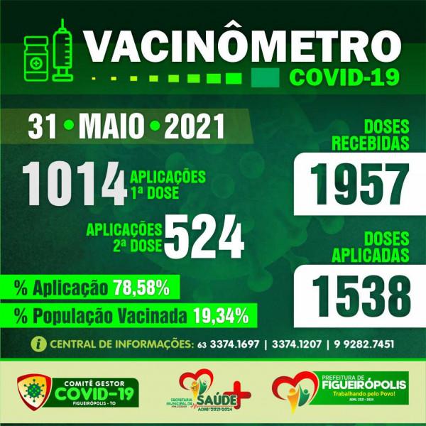 Boletim Vacinômetro -Prefeitura de Figueirópolis-TO. 31/05/2021