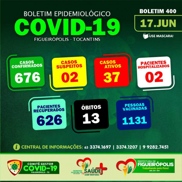 Boletim Epidemiológico COVID 19-Figueirópolis-TO. 17/06/2021