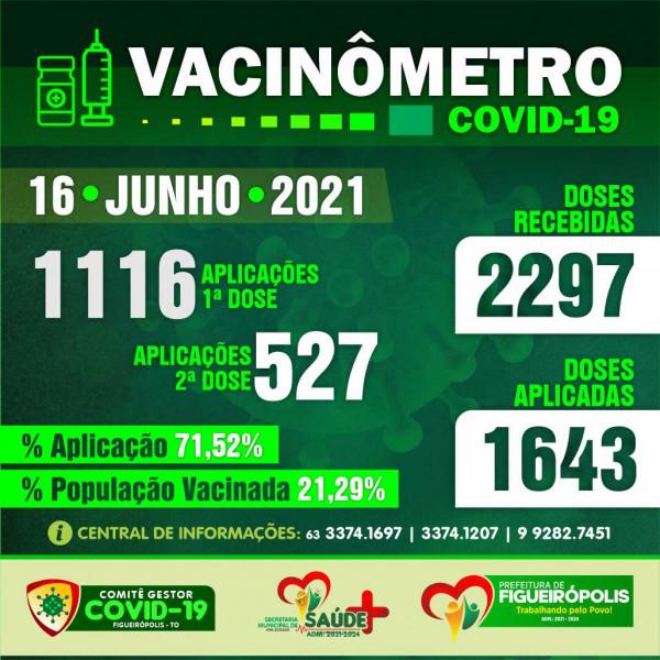 Boletim Vacinômetro -Prefeitura de Figueirópolis-TO. 16/06/2021