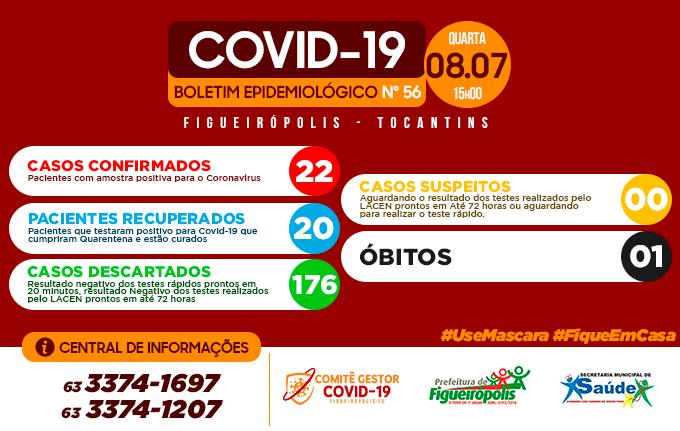 Boletim Epidemiológico COVID 19 - Figueirópolis-TO.  08/07/2020.
