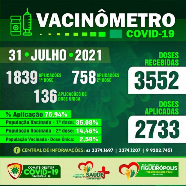 Boletim Vacinômetro COVID-19.  PREFEITURA DE FIGUEIRÓPOLIS-TO- 31 de Julho de 2021.