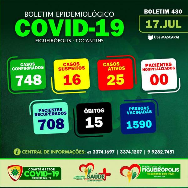 Boletim Epidemiológico COVID 19 -Figueirópolis-TO. 17/07/2021