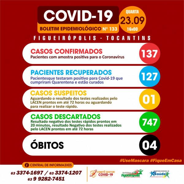 Boletim Epidemiológico COVID 19 - Figueirópolis- 23/09/2020.