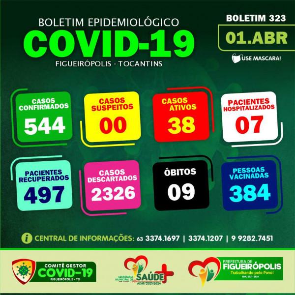 Boletim Epidemiológico COVID 19-Figueirópolis-TO. 01/04/2021