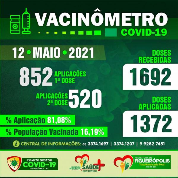 Boletim Vacinômetro -Prefeitura de Figueirópolis-TO. 12/05/2021