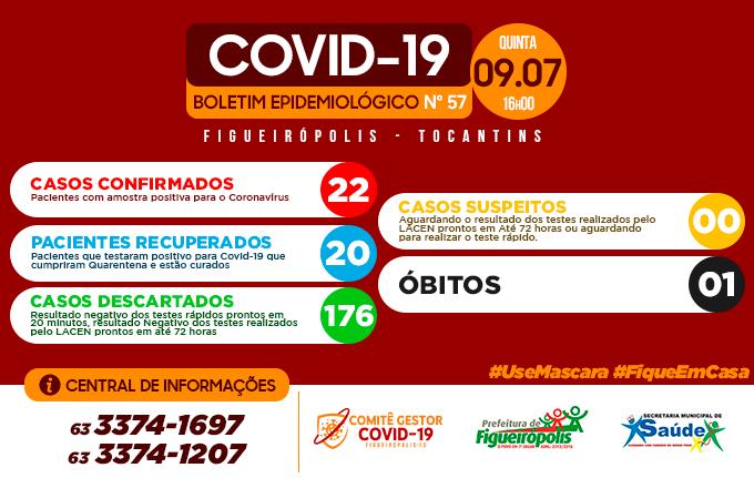 Boletim Epidemiológico COVID 19 - Figueirópolis- 09/07/2020.