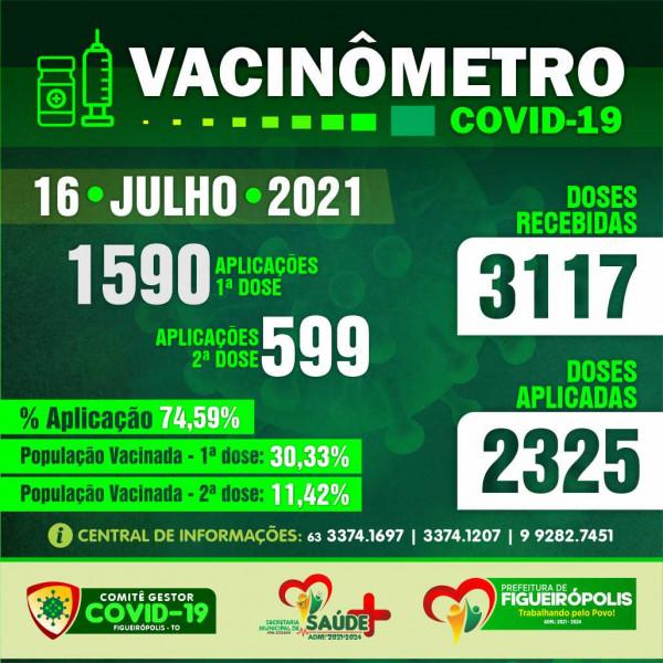 Boletim Vacinômetro – COVID 19 -Prefeitura de Figueirópolis-TO. 16/07/2021