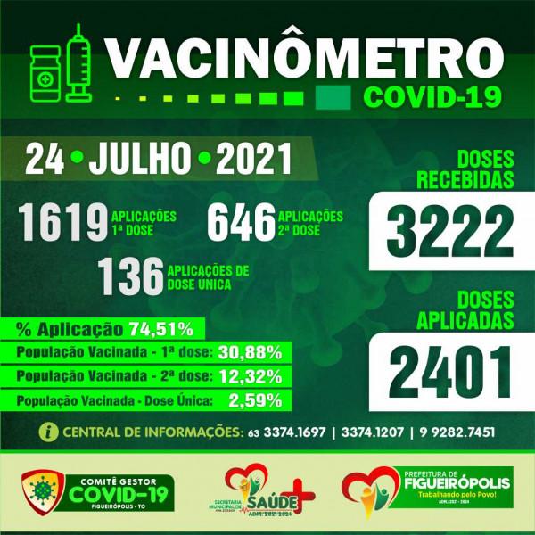 Boletim Vacinômetro COVID-19.  Prefeitura de Figueirópolis-TO-26 de Julho de 2021.
