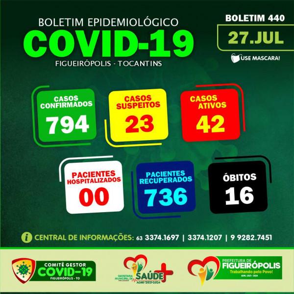 Boletim Epidemiológico COVID 19-Figueirópolis-TO. 27/07/2021