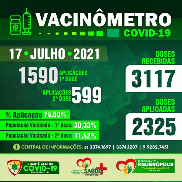 BOLETIM VACINÔMETRO- COVID 19-FIGUEIRÓPOLIS- TO - 17 de Julho de 2021.