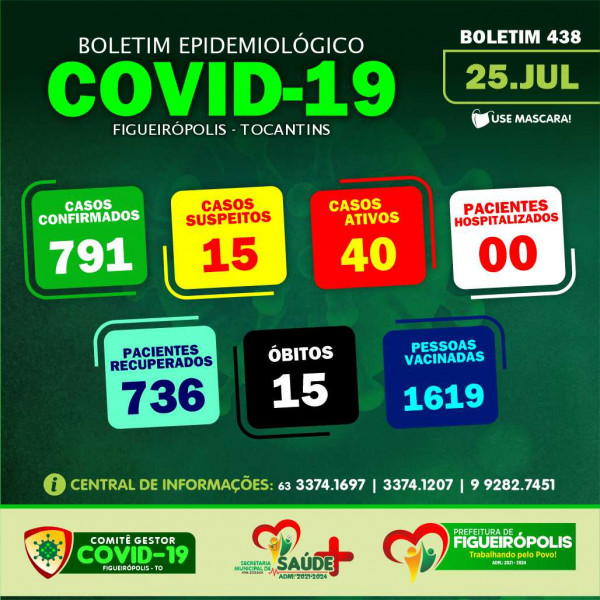 Boletim Epidemiológico COVID 19 -Figueirópolis-TO. 26/07/2021