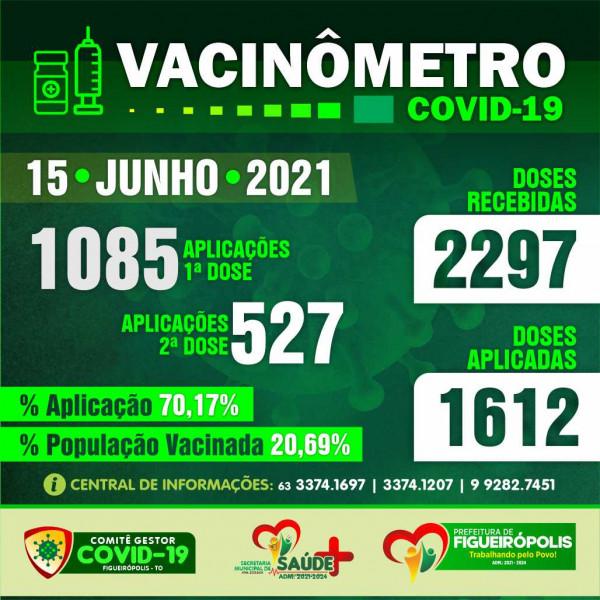 Boletim Vacinômetro -Prefeitura de Figueirópolis-TO. 15/06/2021