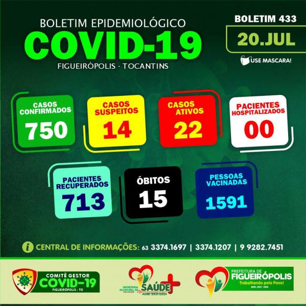 Boletim Epidemiológico COVID 19-Figueirópolis-TO. 20/07/2021.