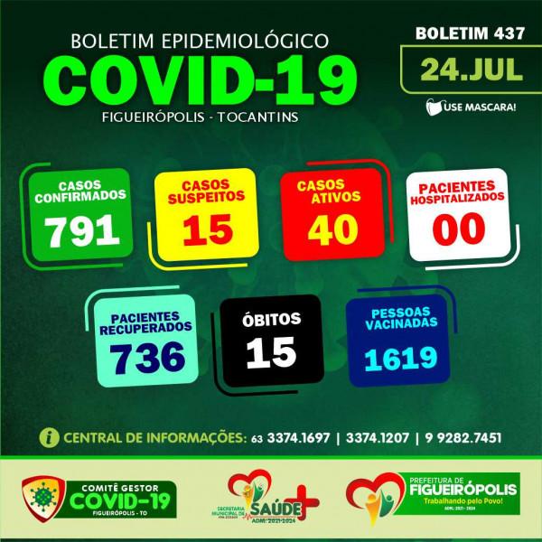 Boletim Epidemiológico COVID 19 -Figueirópolis-TO. 24/07/2021