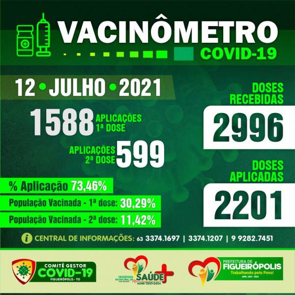 Boletim Vacinômetro – COVD 19 -Prefeitura de Figueirópolis-TO. 12/07/2021