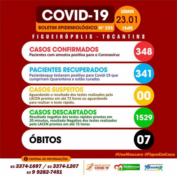 Boletim Epidemiológico COVID 19 -Figueirópolis-TO. 23/01/2021