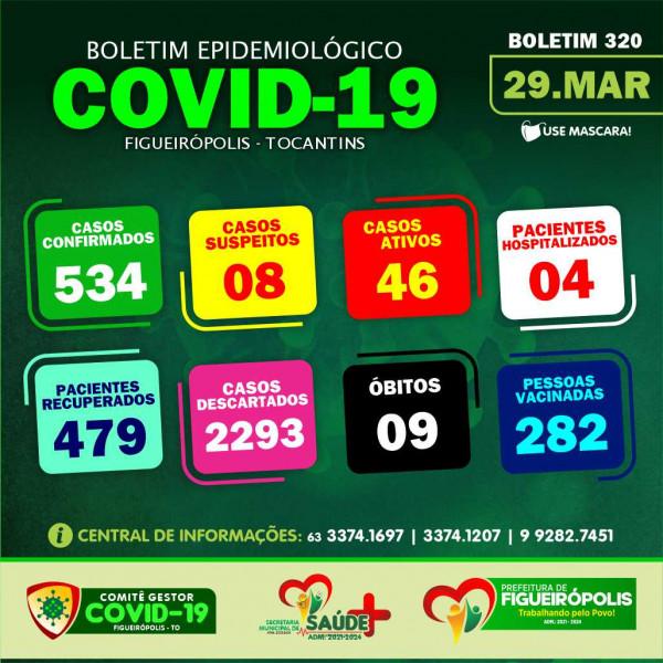 Boletim Epidemiológico COVID 19-Figueirópolis-TO. 29/03/2021